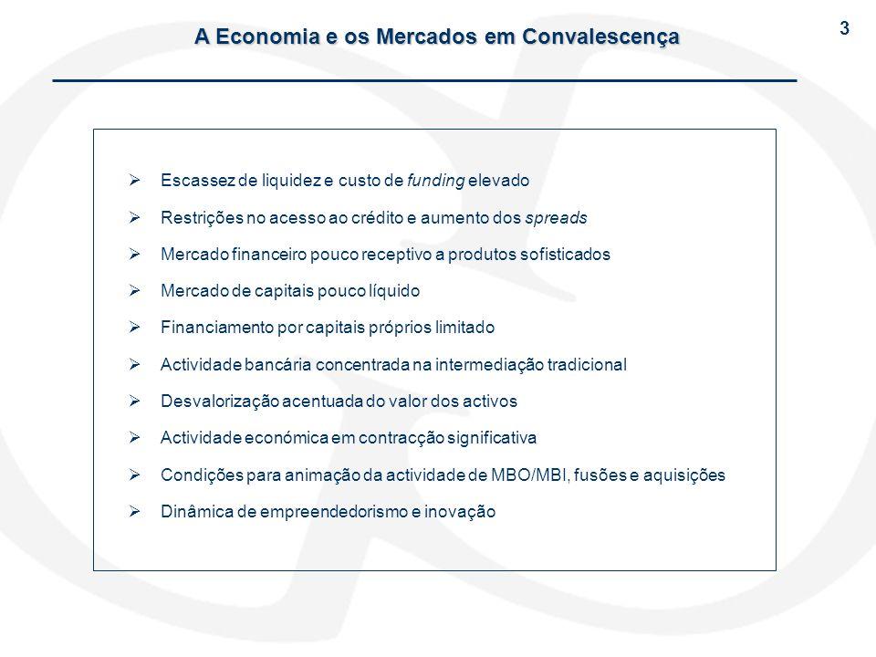 A Economia e os Mercados em Convalescença