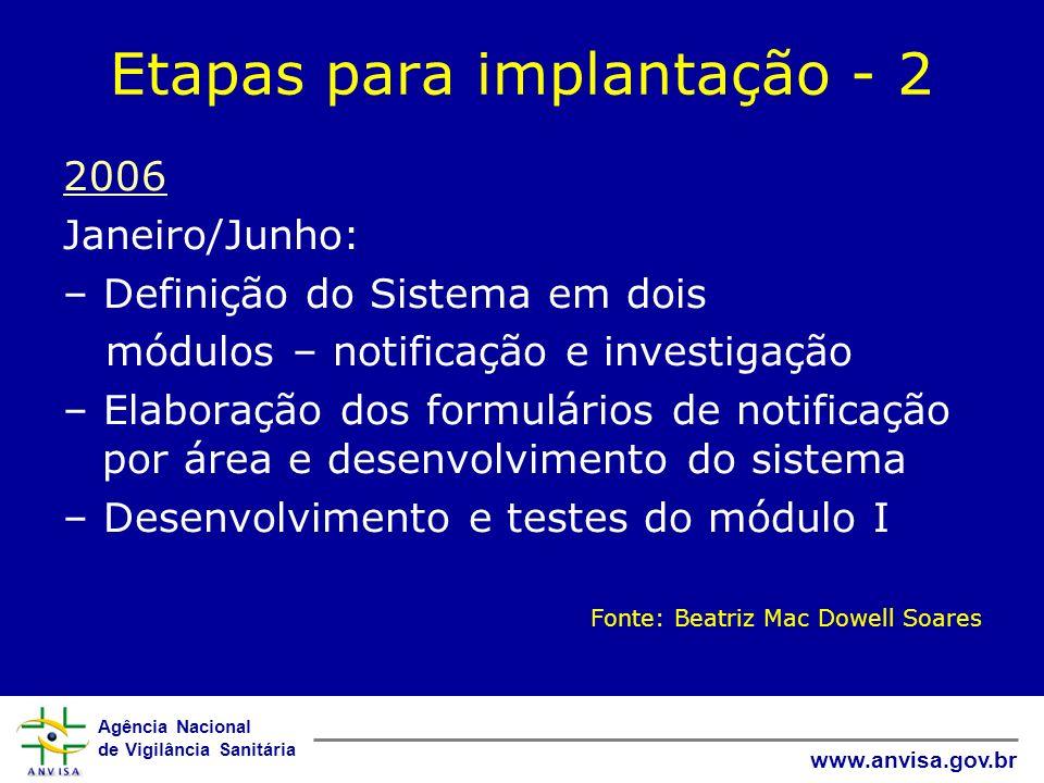 Etapas para implantação - 2