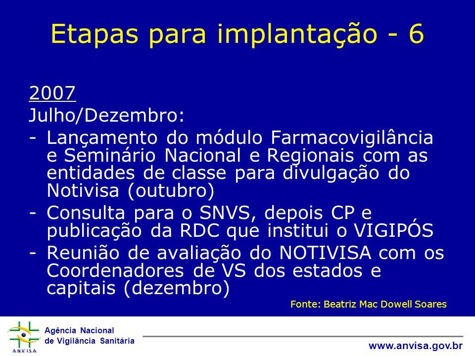 Etapas para implantação - 6