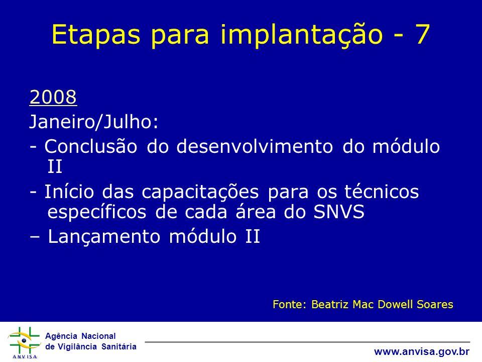 Etapas para implantação - 7