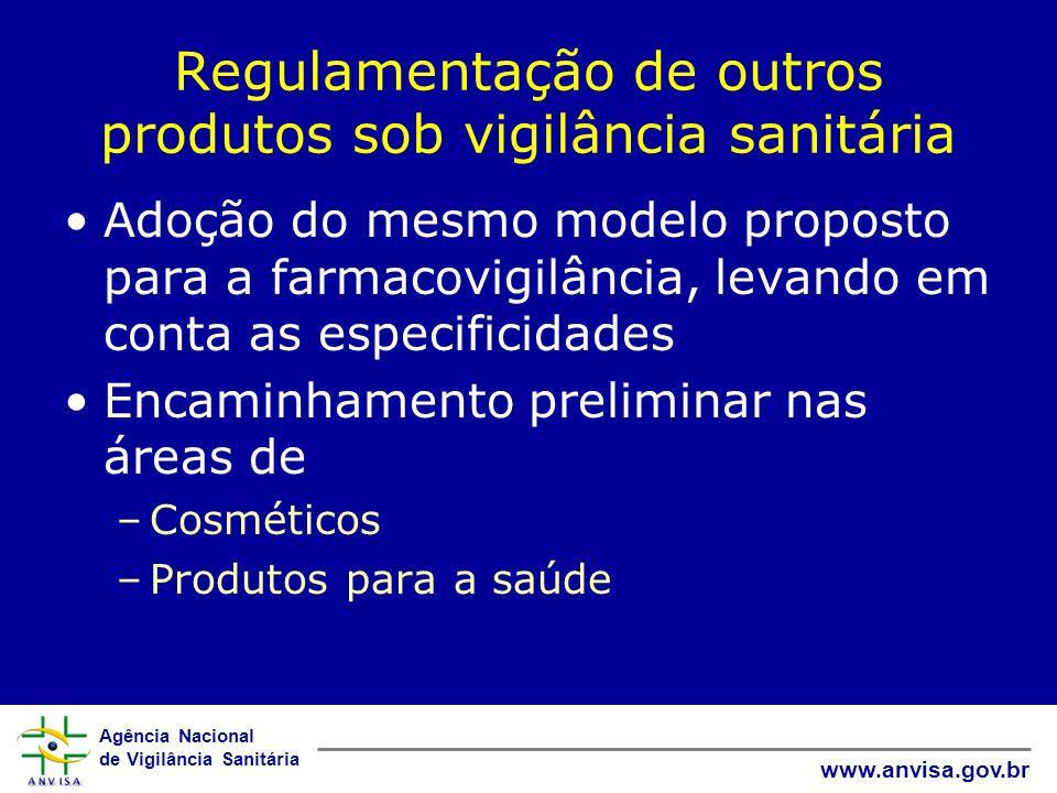 Regulamentação de outros produtos sob vigilância sanitária