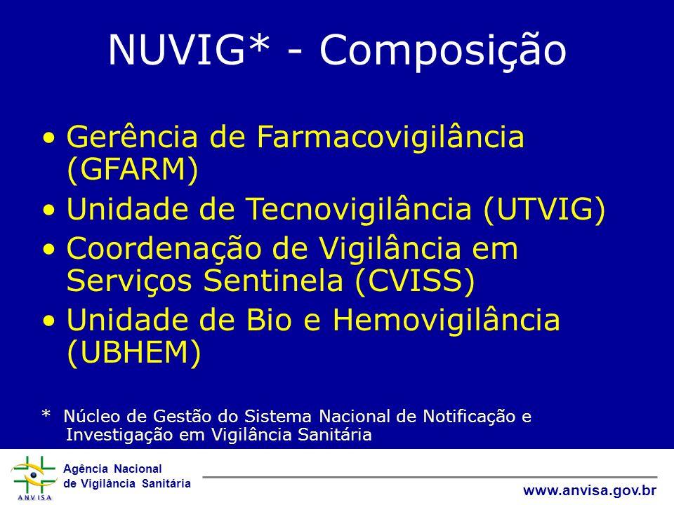 NUVIG* - Composição Gerência de Farmacovigilância (GFARM)