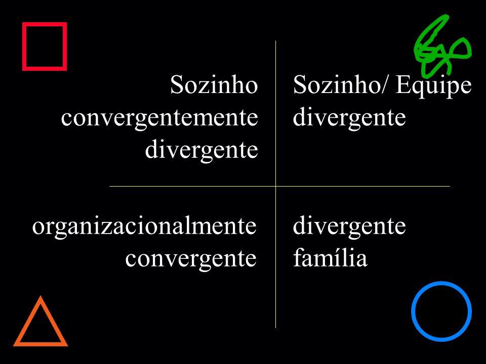 Sozinho convergentemente. divergente. Sozinho/ Equipe. divergente. organizacionalmente. convergente.