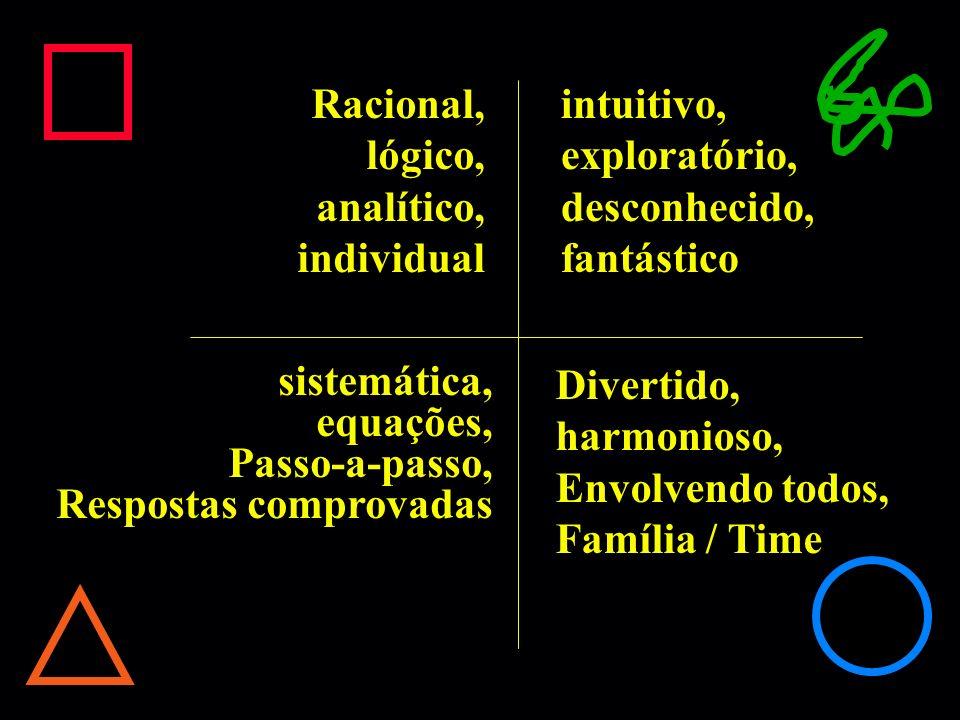 Racional, lógico, analítico, individual. intuitivo, exploratório, desconhecido, fantástico. sistemática,