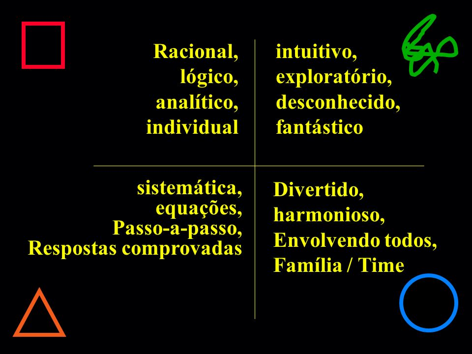 Racional,lógico, analítico, individual. intuitivo, exploratório, desconhecido, fantástico. sistemática,