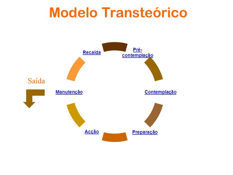 Modelo Transteórico Saída