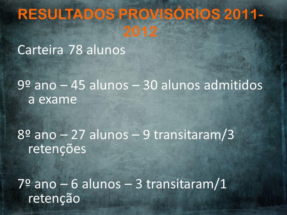 RESULTADOS PROVISÓRIOS 2011-2012