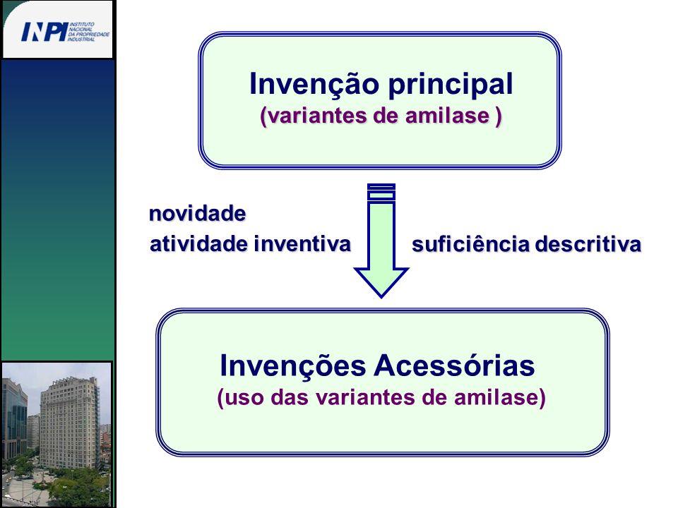 (variantes de amilase ) (uso das variantes de amilase)
