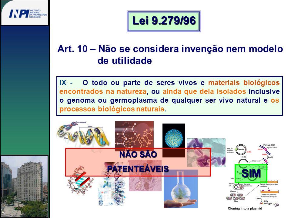 Lei 9.279/96 SIM Art. 10 – Não se considera invenção nem modelo