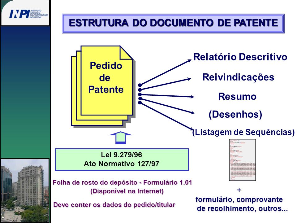 ESTRUTURA DO DOCUMENTO DE PATENTE
