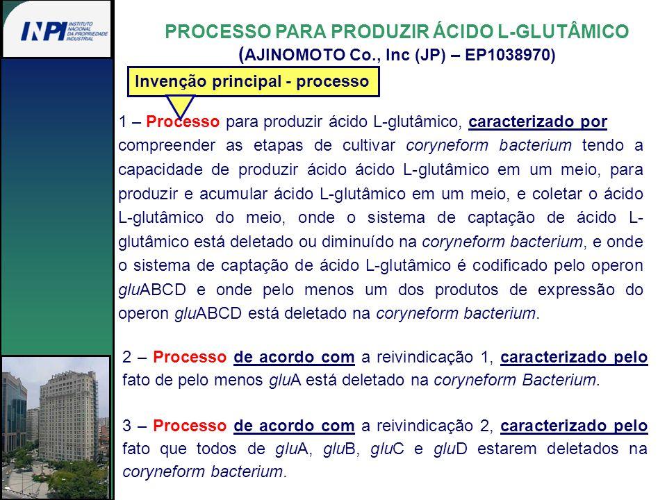 PROCESSO PARA PRODUZIR ÁCIDO L-GLUTÂMICO