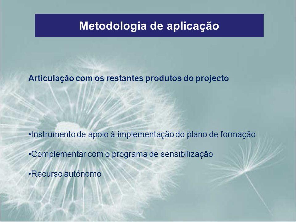 Metodologia de aplicação