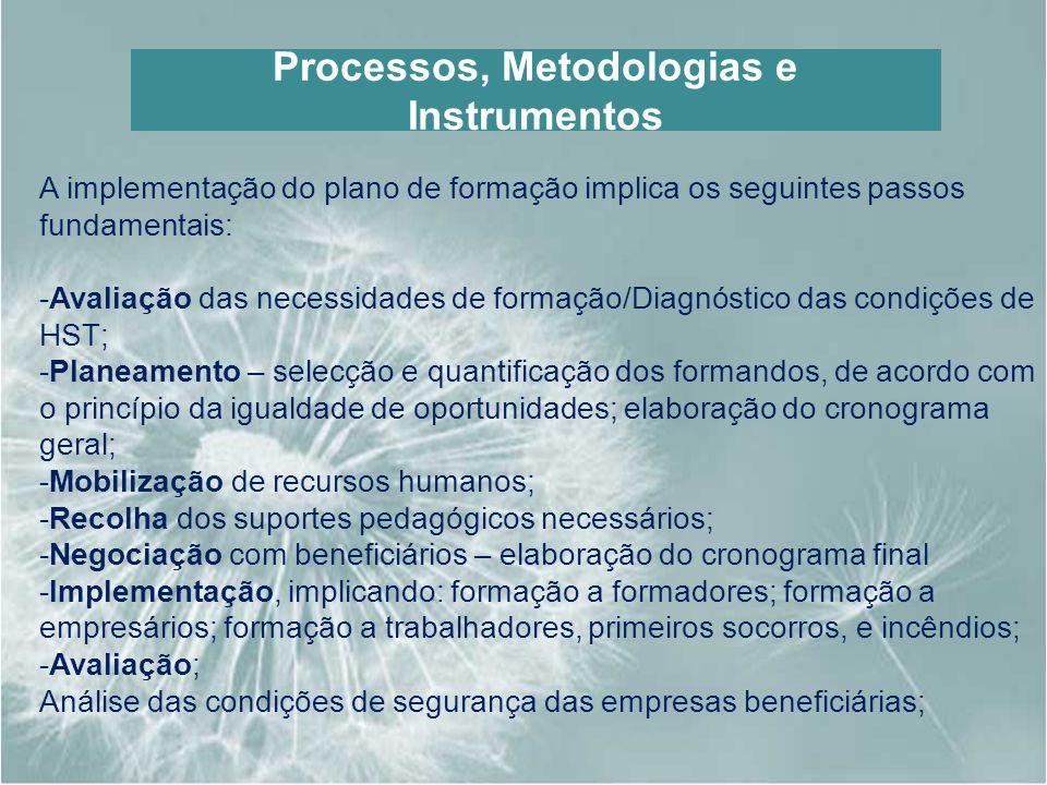 Processos, Metodologias e Instrumentos