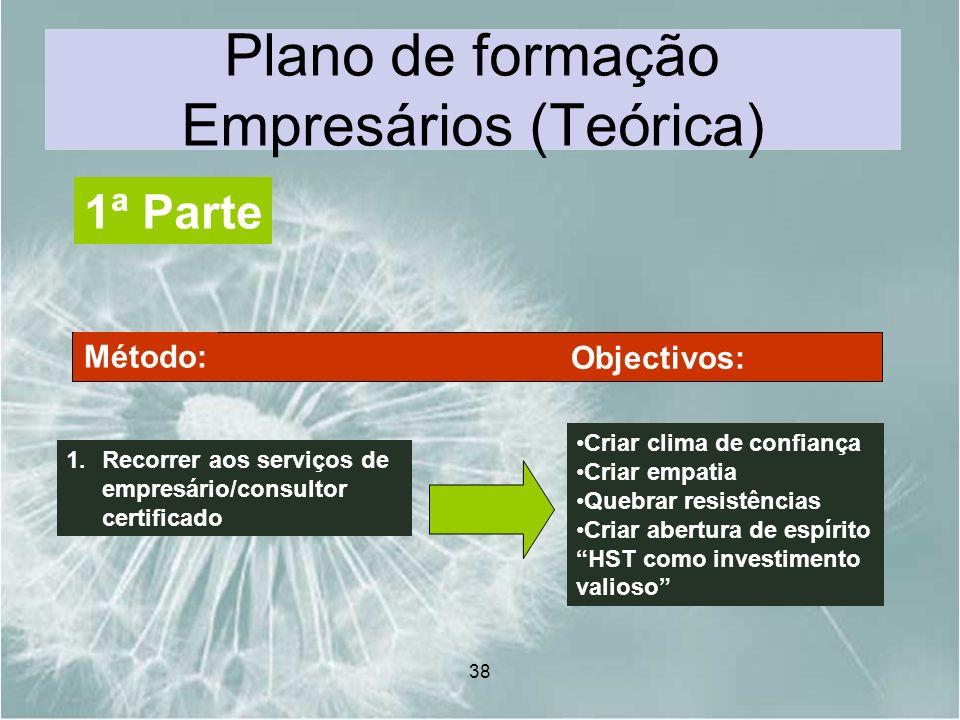 Plano de formação Empresários (Teórica)