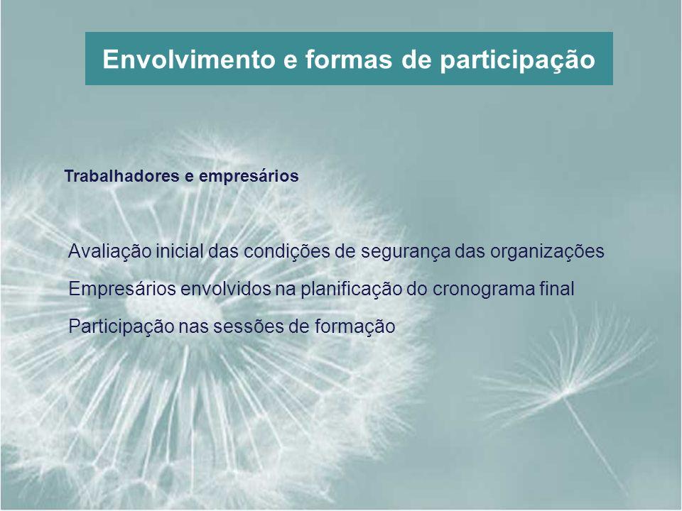 Envolvimento e formas de participação