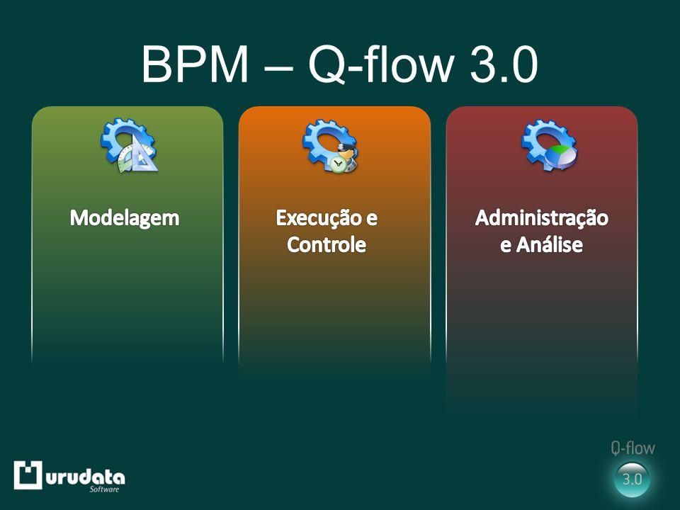BPM – Q-flow 3.0 Modelagem Execução e Controle Administração e Análise