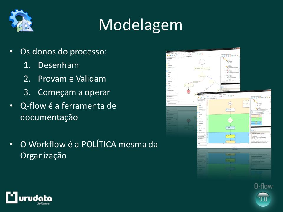 Modelagem Os donos do processo: Desenham Provam e Validam