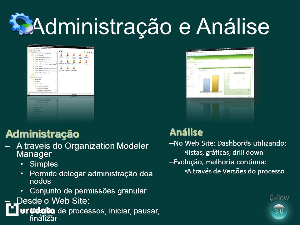 Administração e Análise