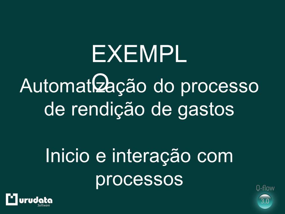 EXEMPLO Automatização do processo de rendição de gastos Inicio e interação com processos
