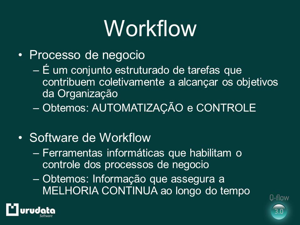 Workflow Processo de negocio Software de Workflow