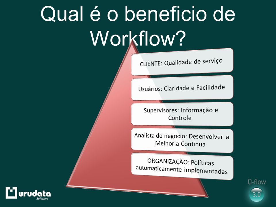 Qual é o beneficio de Workflow