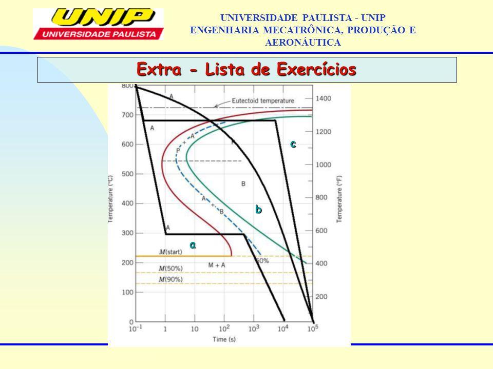 Extra - Lista de Exercícios