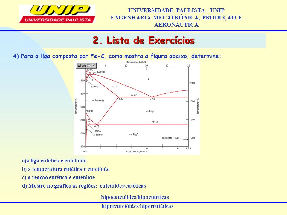 2. Lista de Exercícios hipoeutetóides/hipoeutéticas