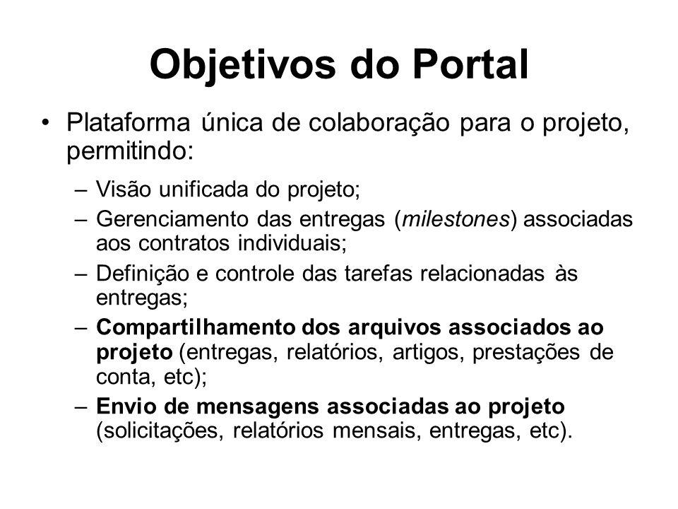 Objetivos do Portal Plataforma única de colaboração para o projeto, permitindo: Visão unificada do projeto;