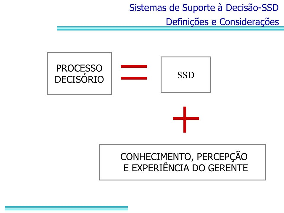 Sistemas de Suporte à Decisão-SSD