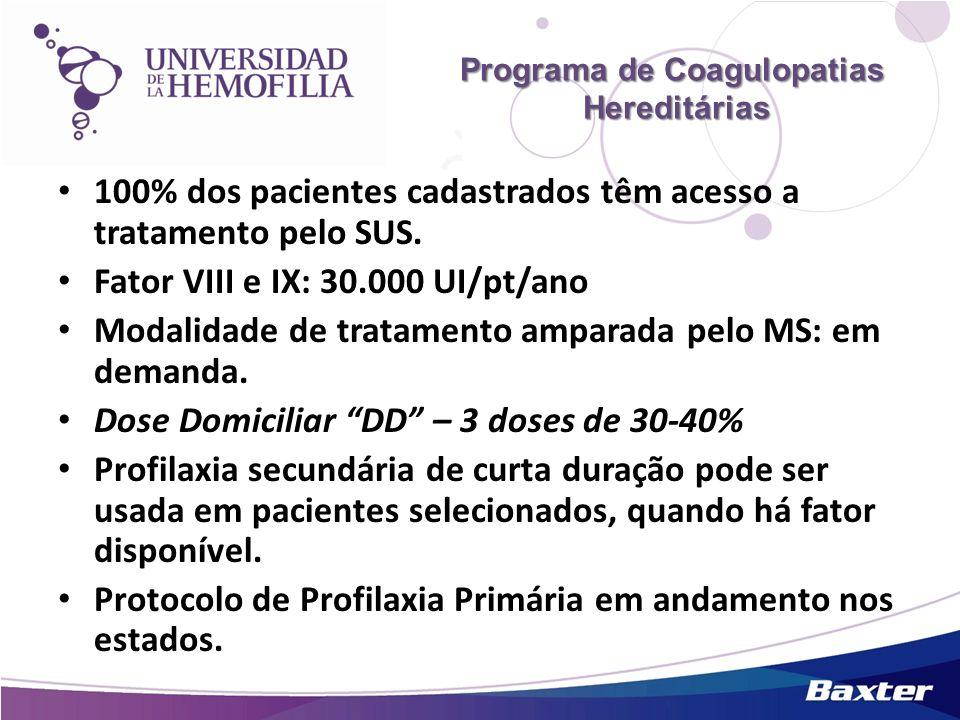 Programa de Coagulopatias Hereditárias