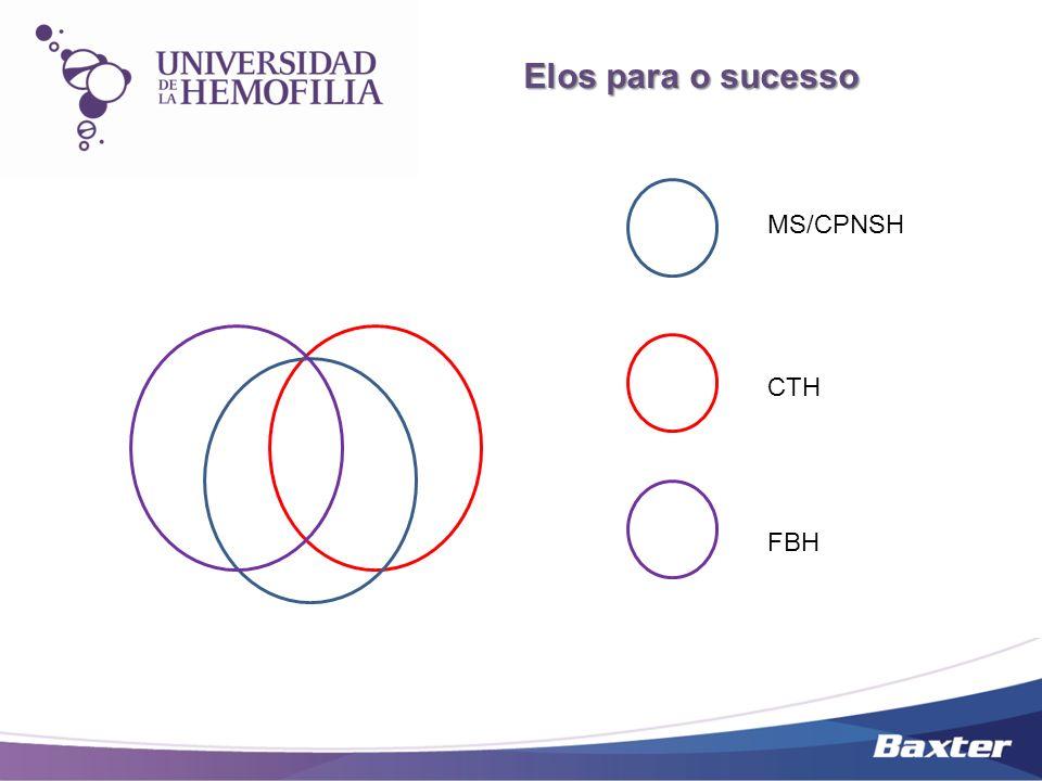 Elos para o sucesso MS/CPNSH CTH FBH