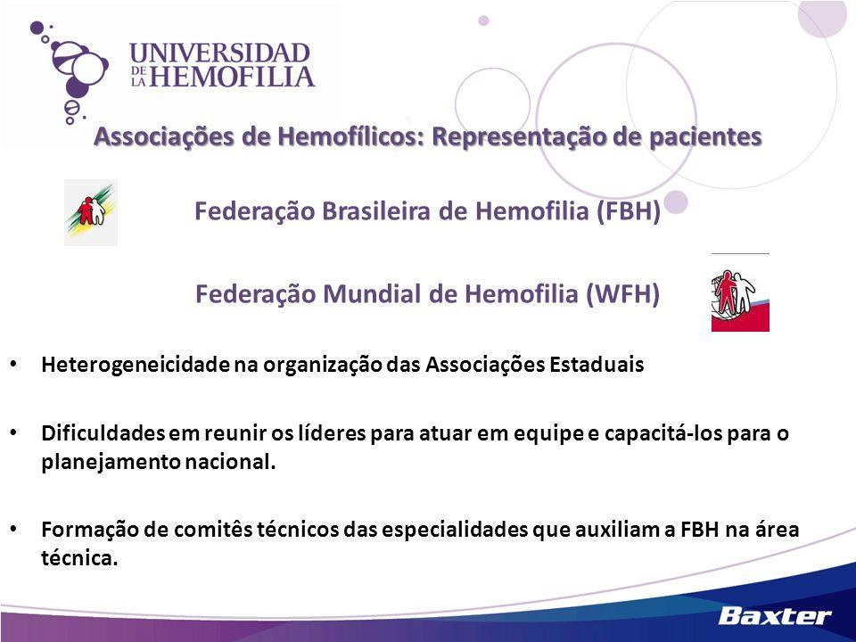 Associações de Hemofílicos: Representação de pacientes