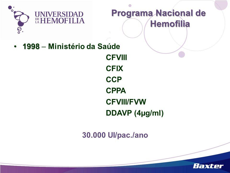 Programa Nacional de Hemofilia