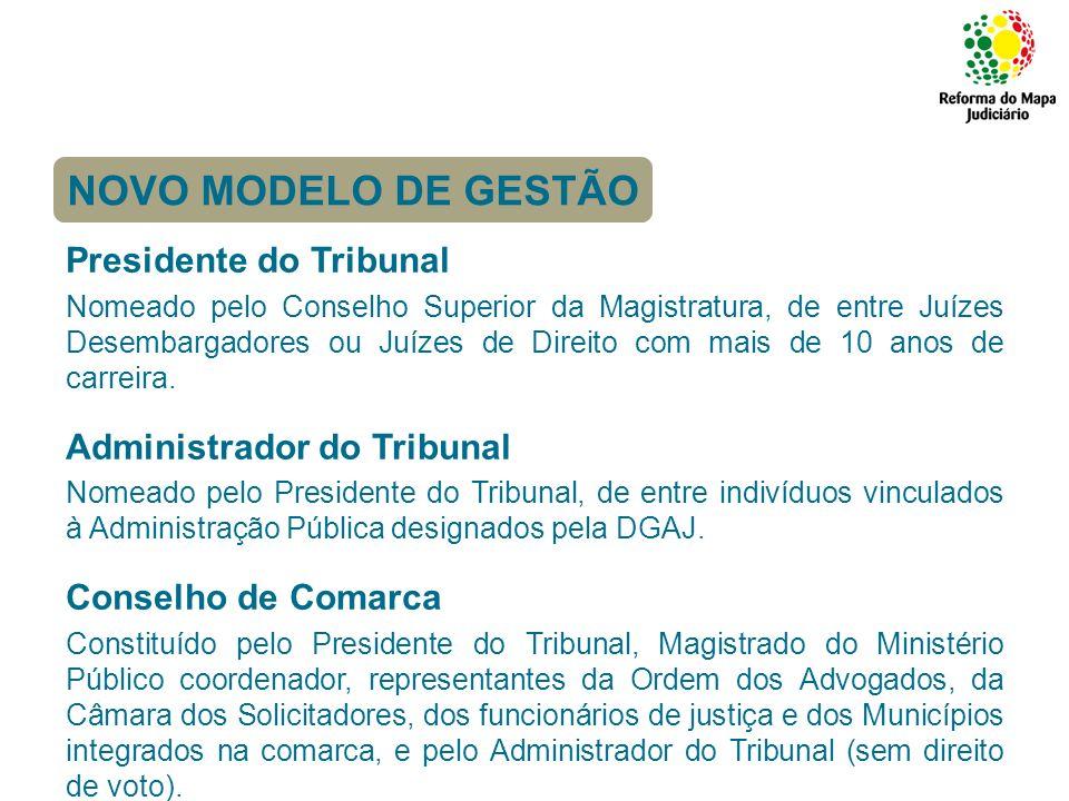 NOVO MODELO DE GESTÃO Presidente do Tribunal Administrador do Tribunal