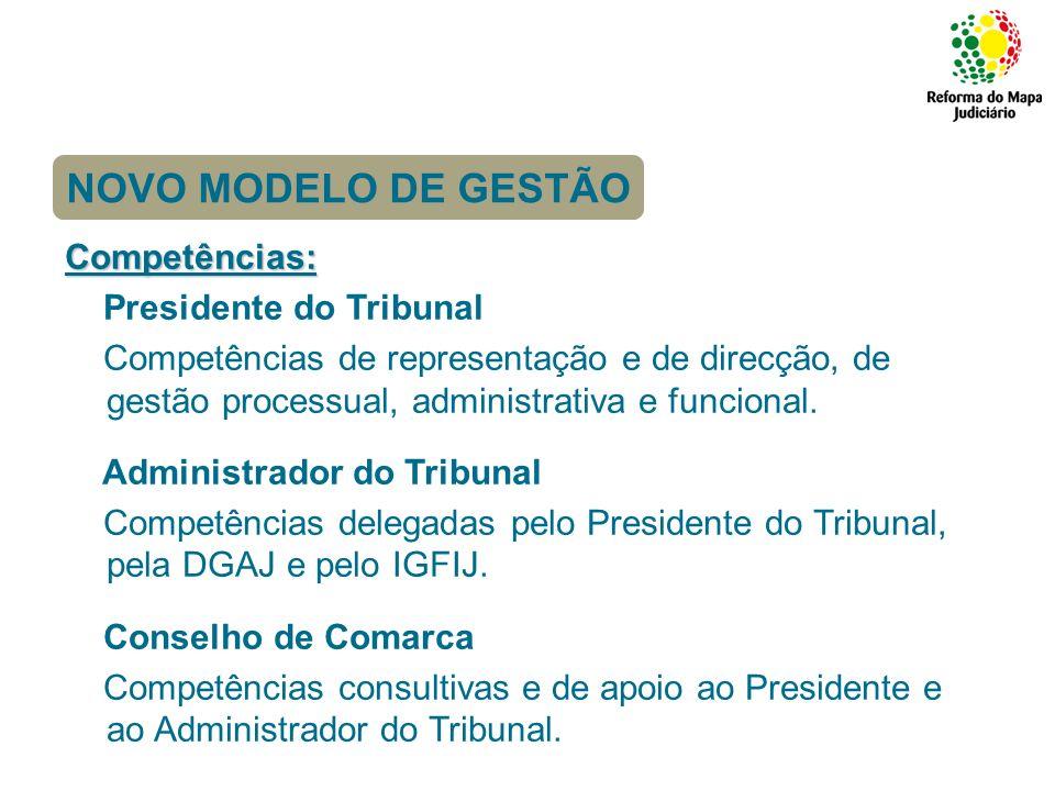 NOVO MODELO DE GESTÃO Competências: Presidente do Tribunal