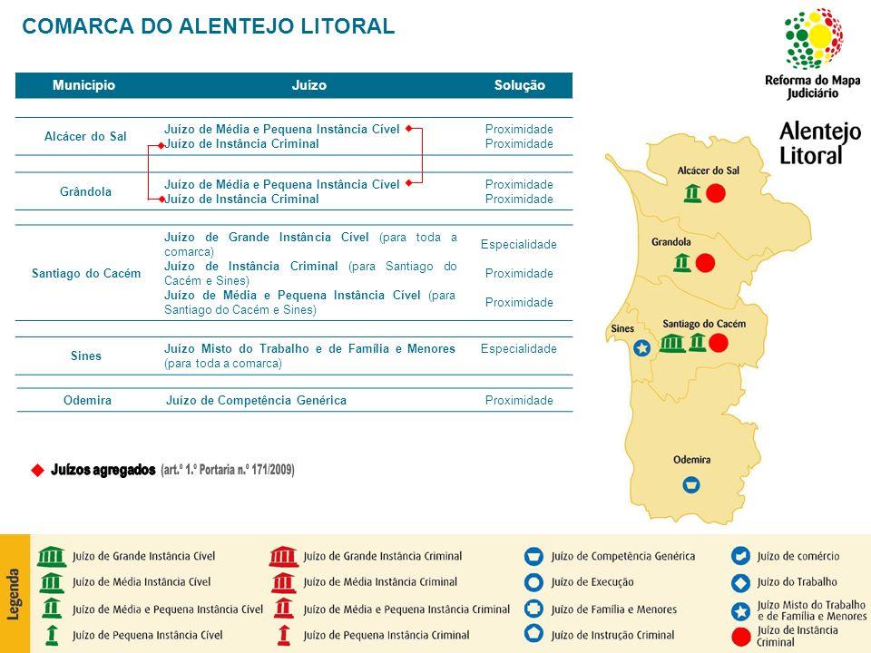 (art.º 1.º Portaria n.º 171/2009) COMARCA DO ALENTEJO LITORAL