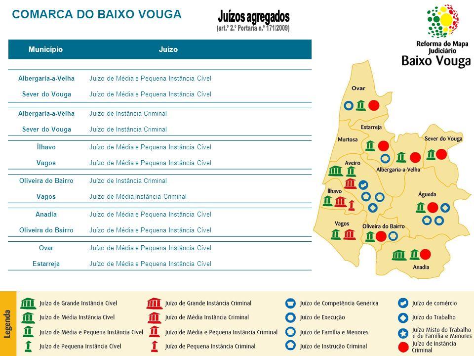 (art.º 2.º Portaria n.º 171/2009) COMARCA DO BAIXO VOUGA
