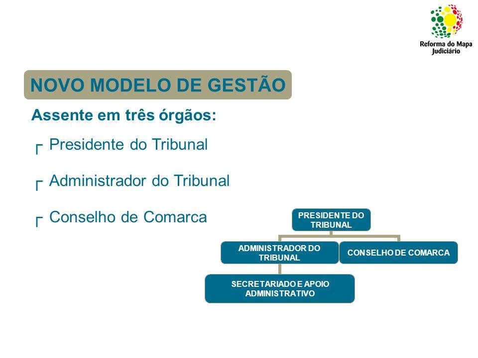 NOVO MODELO DE GESTÃO Assente em três órgãos: Presidente do Tribunal