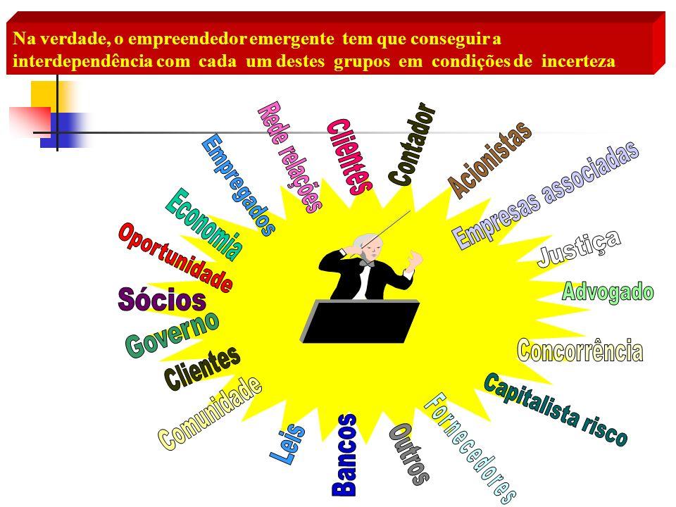 Na verdade, o empreendedor emergente tem que conseguir a interdependência com cada um destes grupos em condições de incerteza