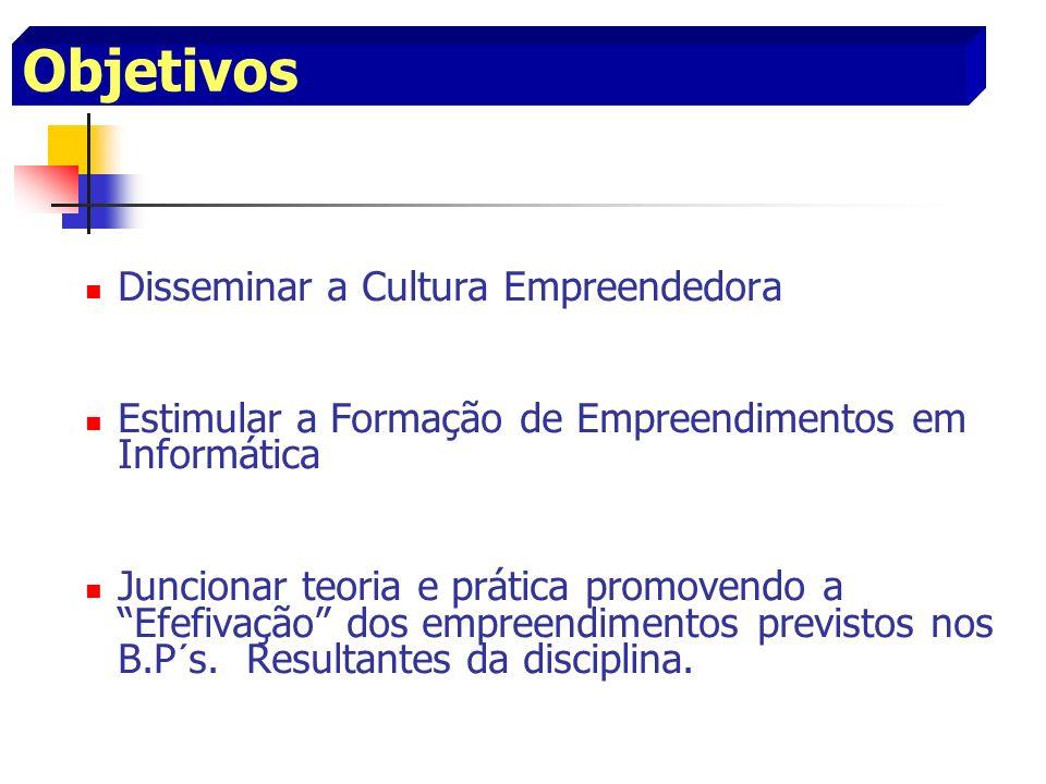 Objetivos Disseminar a Cultura Empreendedora