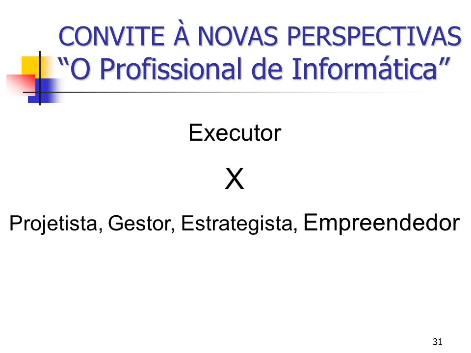 Projetista, Gestor, Estrategista, Empreendedor