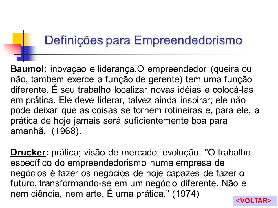 Definições para Empreendedorismo