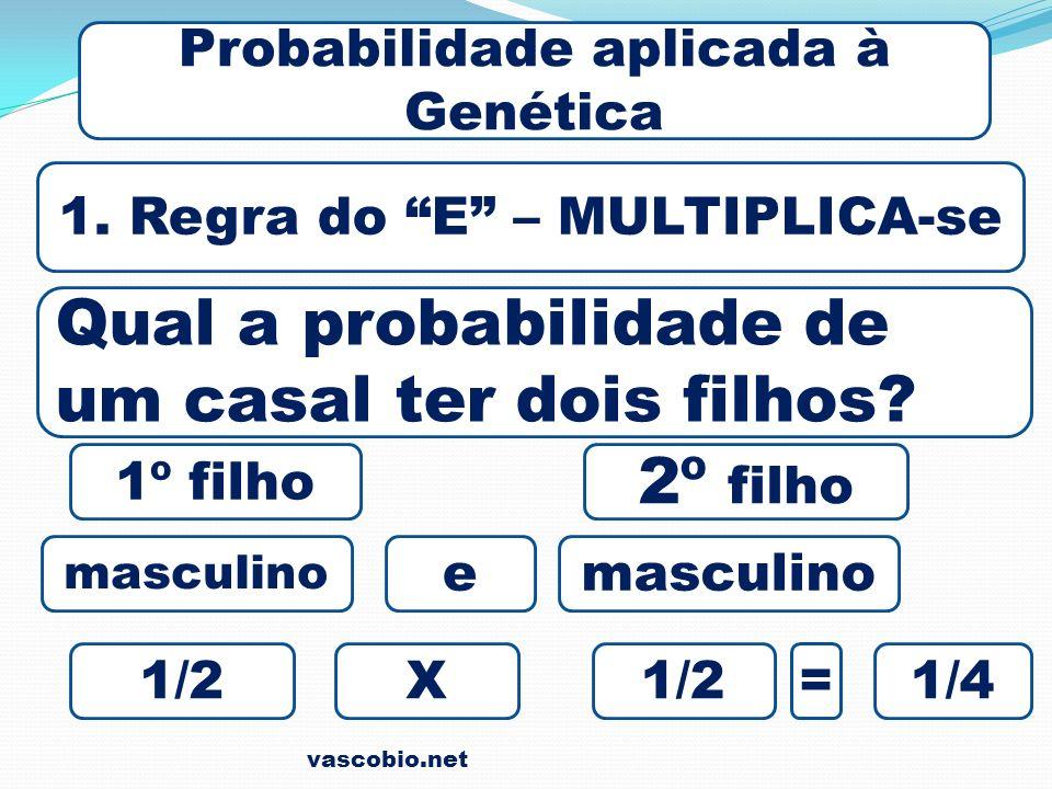 Probabilidade aplicada à Genética 1. Regra do E – MULTIPLICA-se