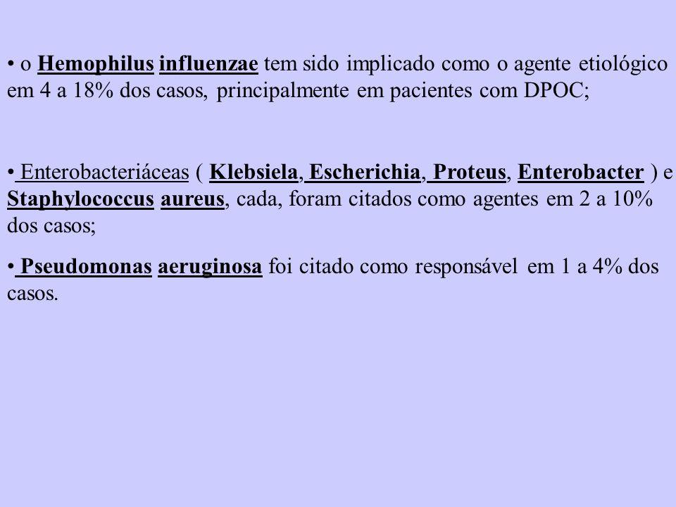 o Hemophilus influenzae tem sido implicado como o agente etiológico em 4 a 18% dos casos, principalmente em pacientes com DPOC;