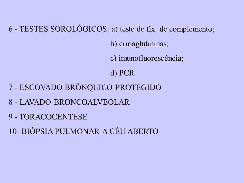 6 - TESTES SOROLÓGICOS: a) teste de fix. de complemento;