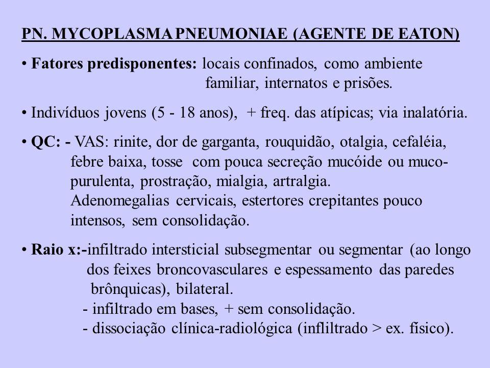 PN. MYCOPLASMA PNEUMONIAE (AGENTE DE EATON)