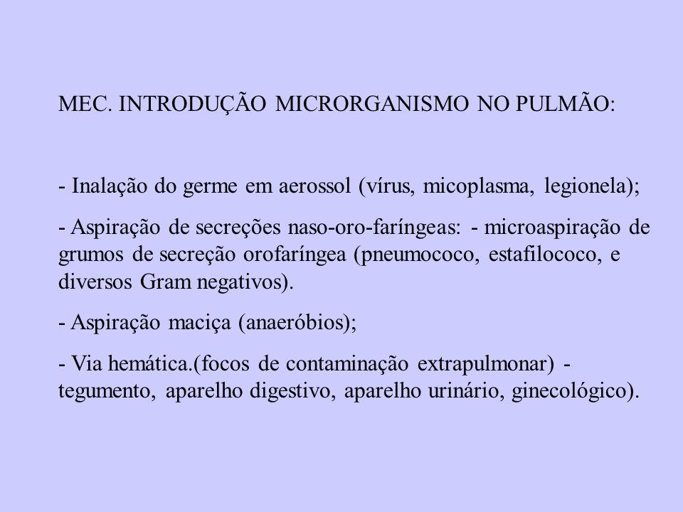 MEC. INTRODUÇÃO MICRORGANISMO NO PULMÃO: