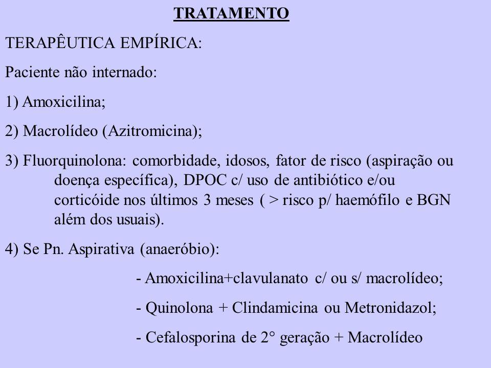 TRATAMENTO TERAPÊUTICA EMPÍRICA: Paciente não internado: 1) Amoxicilina; 2) Macrolídeo (Azitromicina);