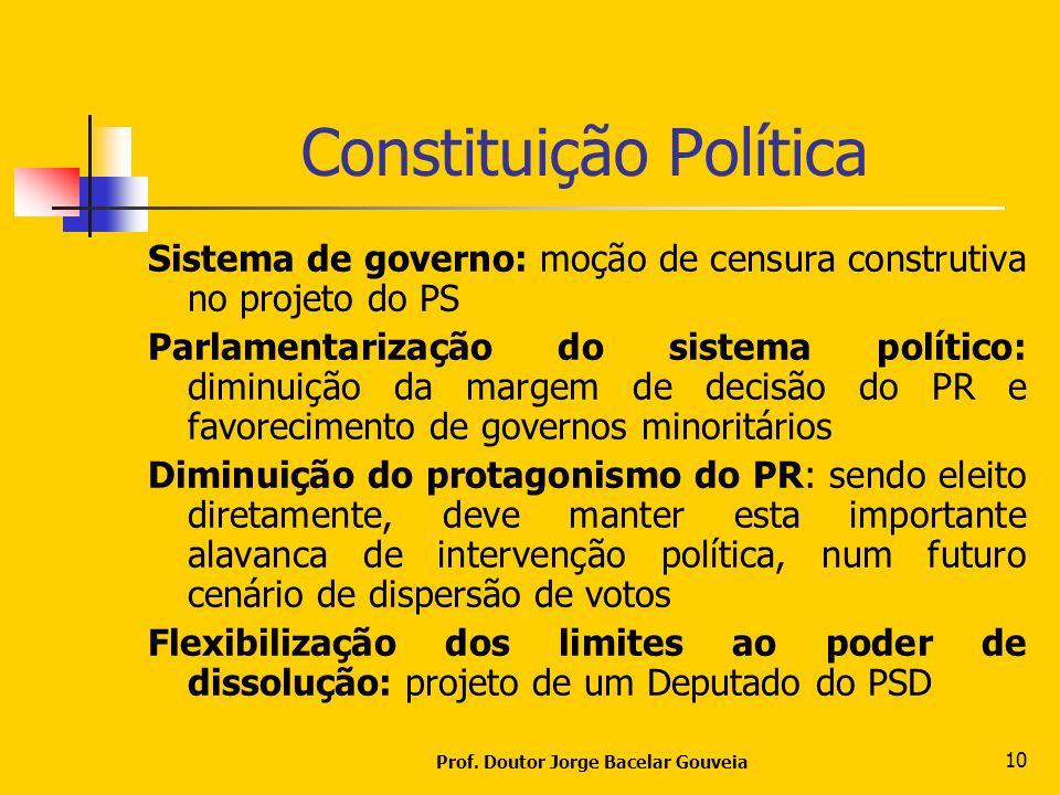 Constituição Política