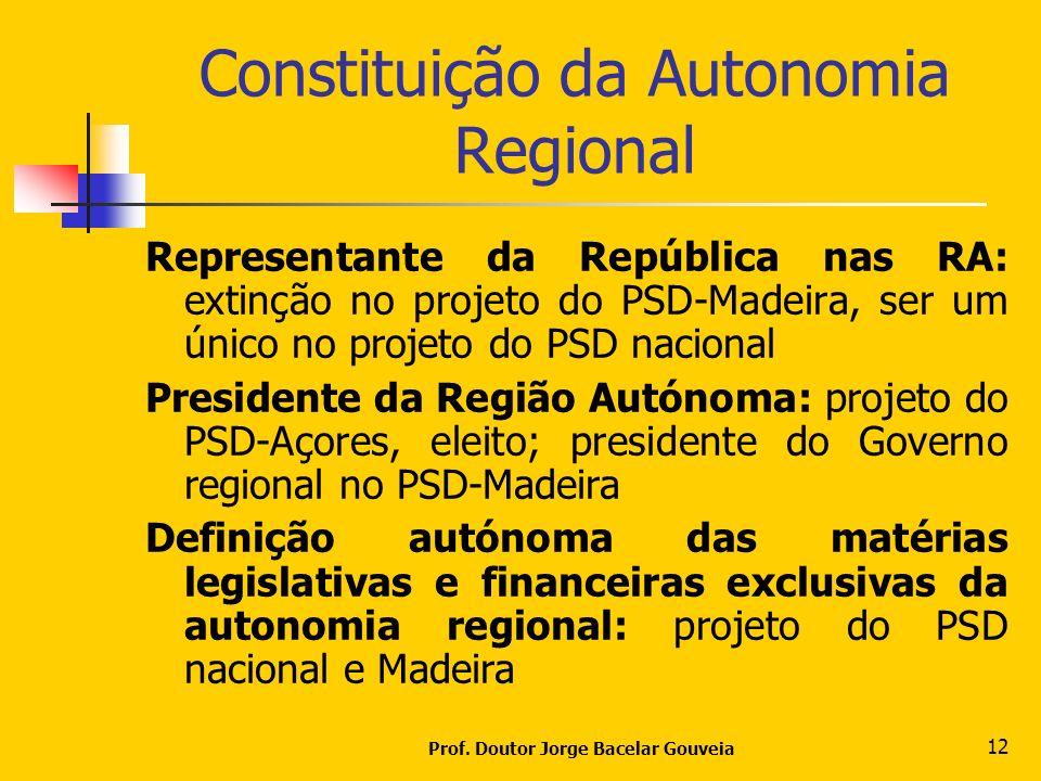 Constituição da Autonomia Regional
